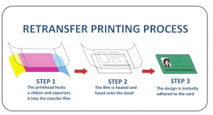 why we love re transfer printing on plastic cards diamond